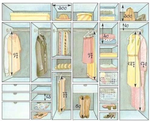 Colocación prendas armario empotrado